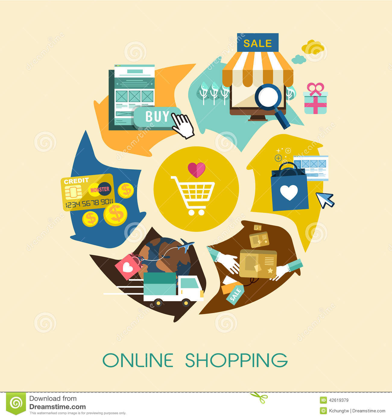 Online shopping process concept in flat design stock for Design online shop