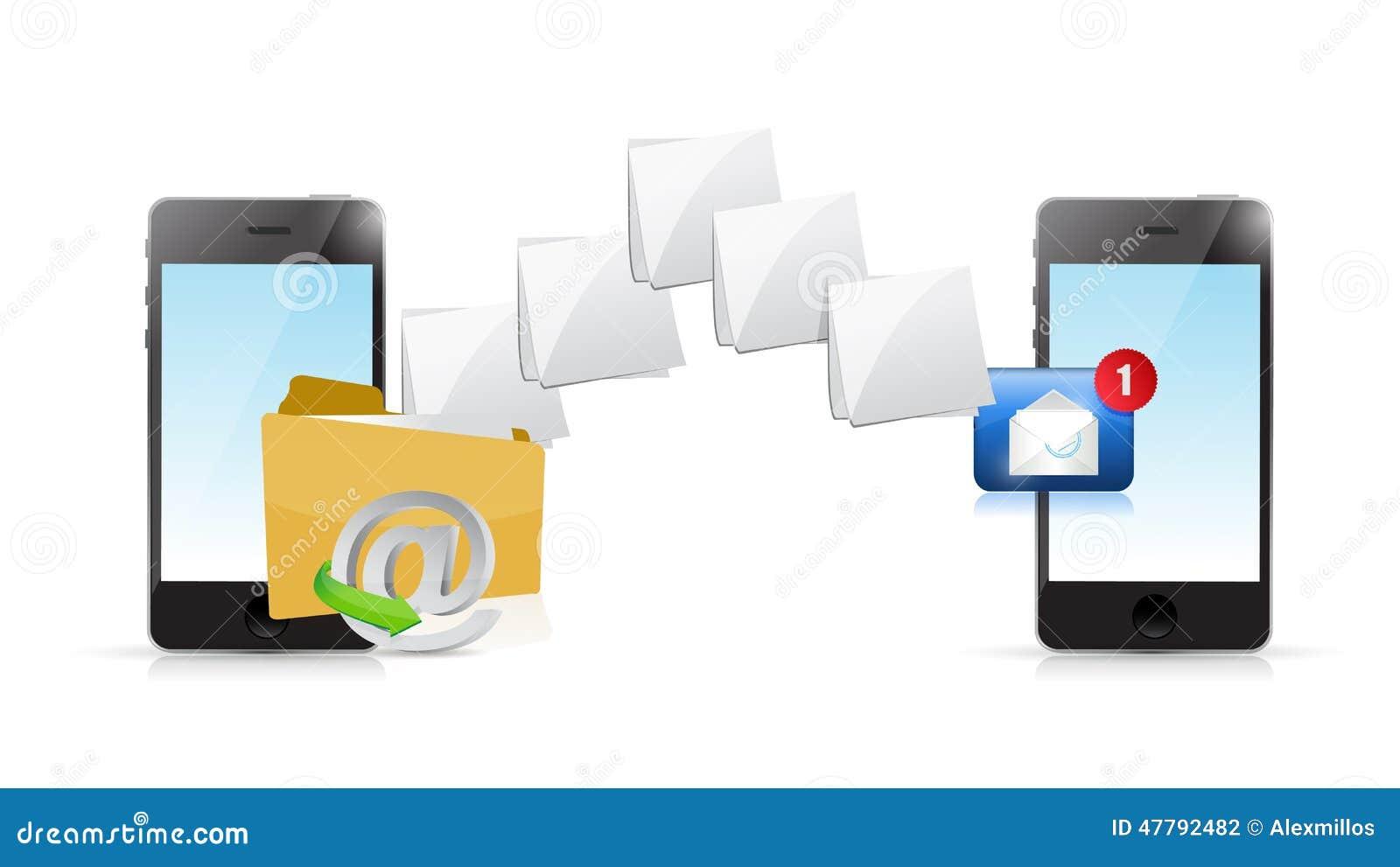Online-telefonemail som överför kommunikation
