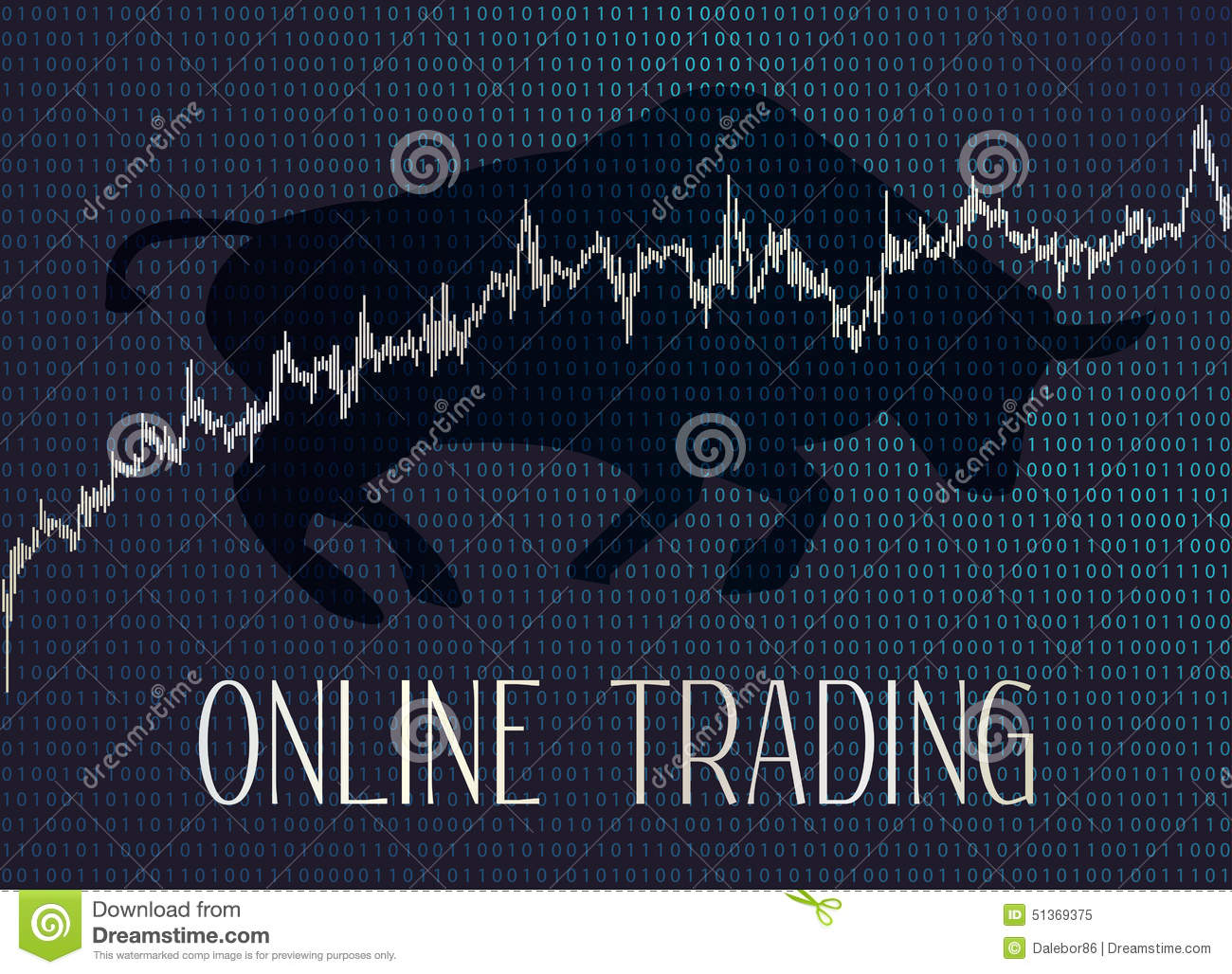 Trading online