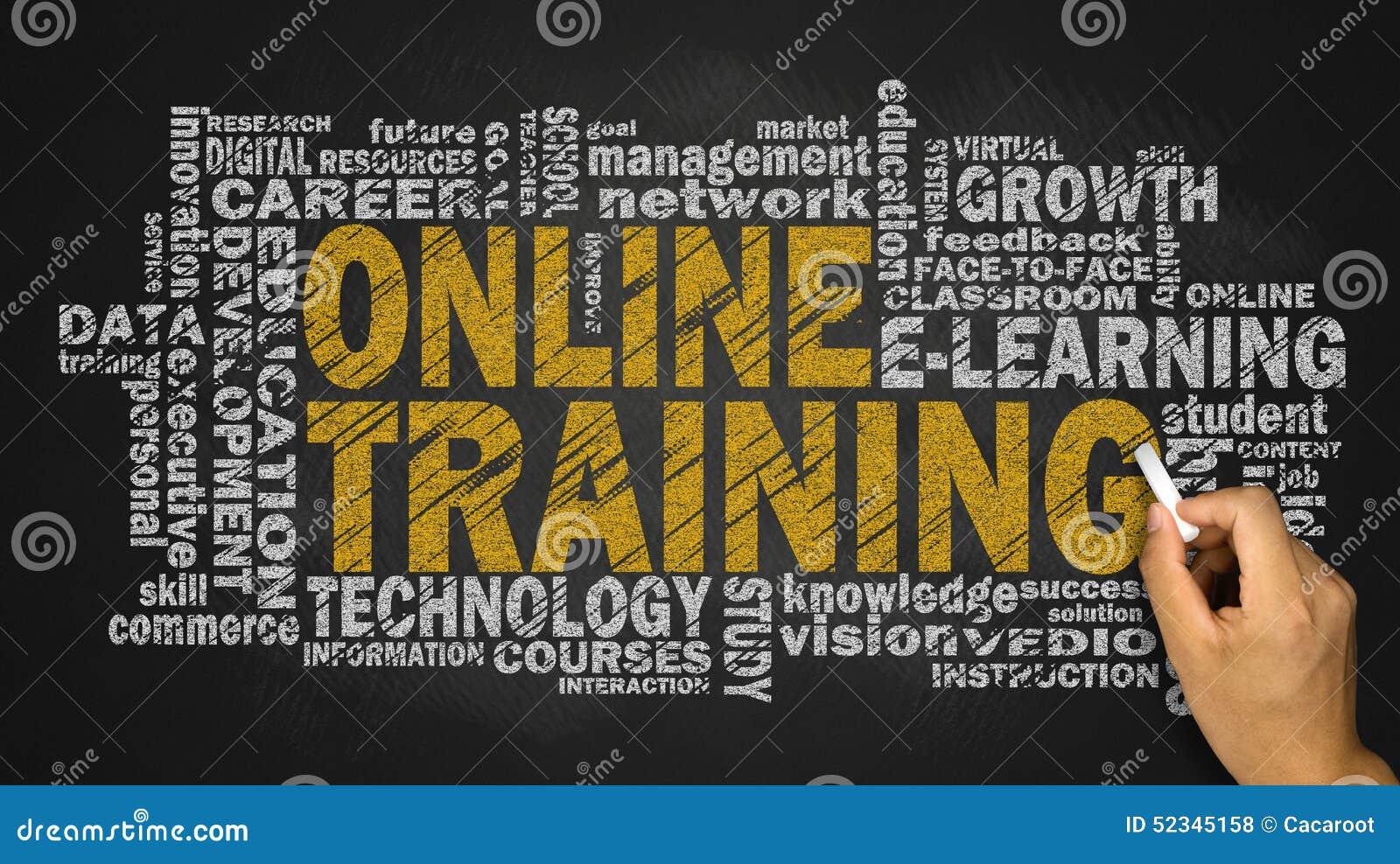 Online-utbildningsordmoln