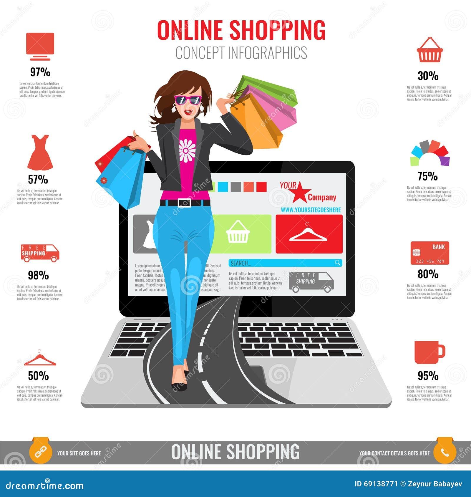 Online zakupy pojęcia infographics w wektorze Kobiety odprowadzenie od laptopu