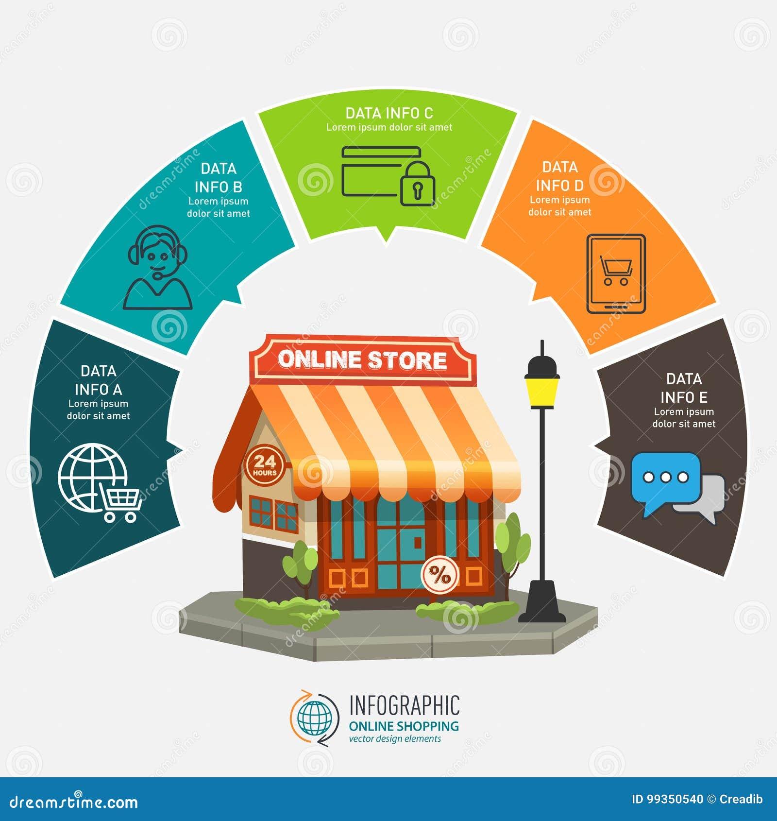 Online zakupy pojęcie Sklepowego linia Płaskiego projekta wektorowy ilustracyjny pojęcie dla online sklepu