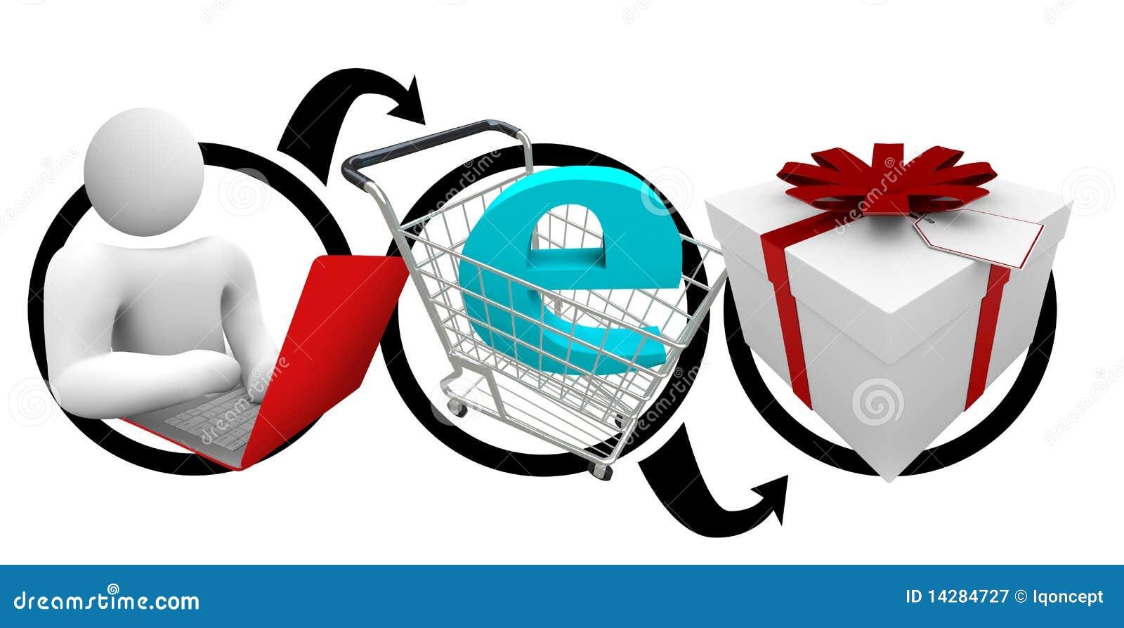 Onlineeinkaufen Für Ein Geschenk Stock Abbildung - Illustration von ...