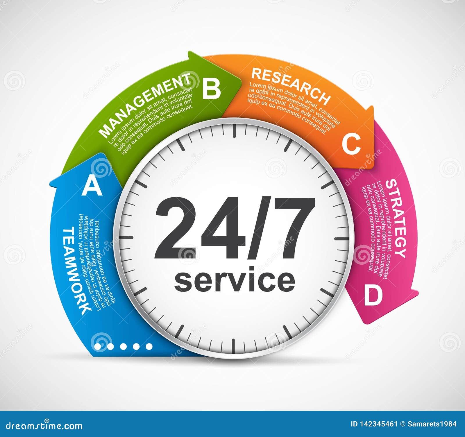Ontwerp infographic voor technische ondersteuning of bedrijfsproces Kan voor presentaties, informatiebanner, chronologie of Web w