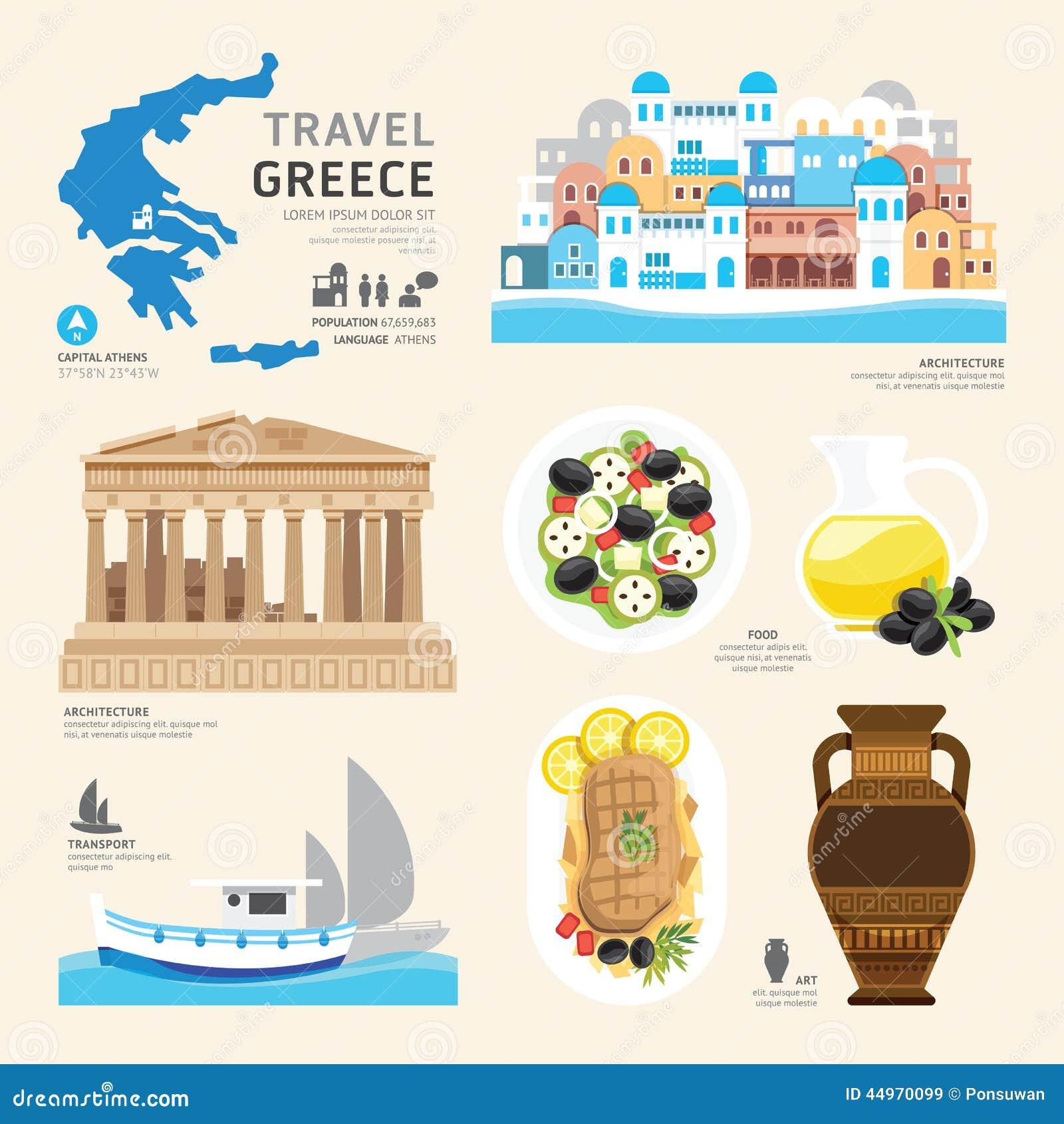 Ontwerp van het Oriëntatiepunt het Vlakke Pictogrammen van Griekenland van het reisconcept Vector