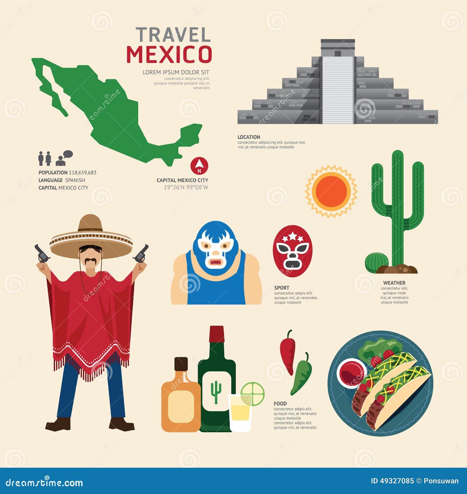 Ontwerp van het Oriëntatiepunt het Vlakke Pictogrammen van Mexico van het reisconcept Vector