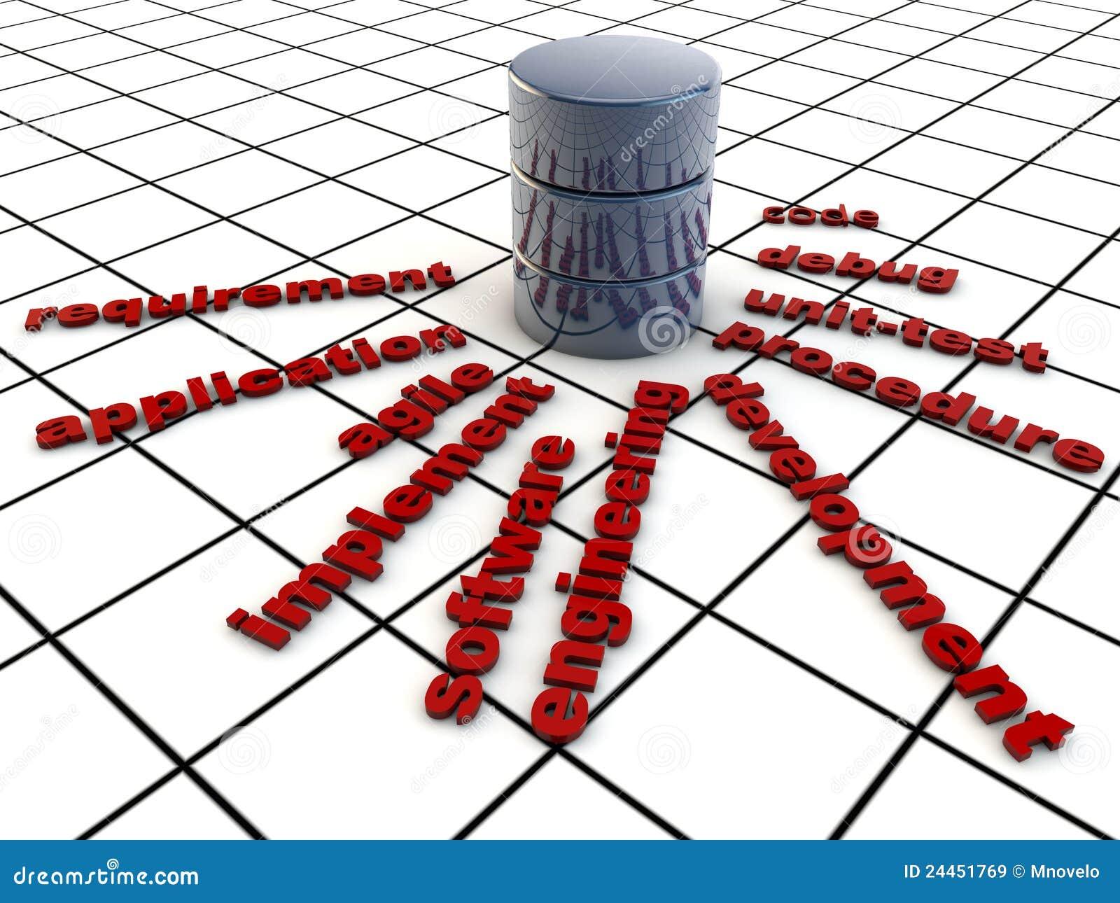 Ontwikkeling van de software stock illustratie afbeelding 24451769 - Ontwikkeling m ...