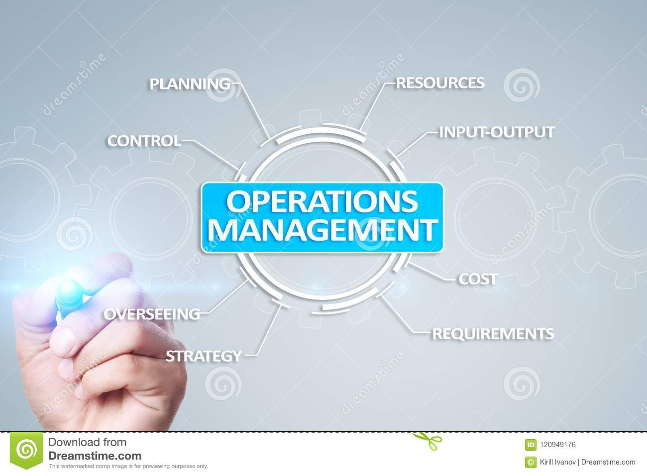Time Management And Technology: Operations Management Business And Technology Concept On