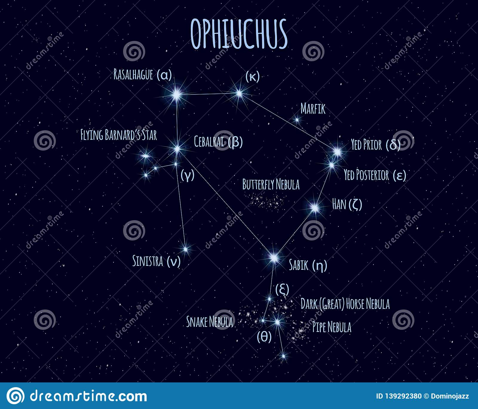 Ophiuchus Constellation, Vector Illustration With The ...