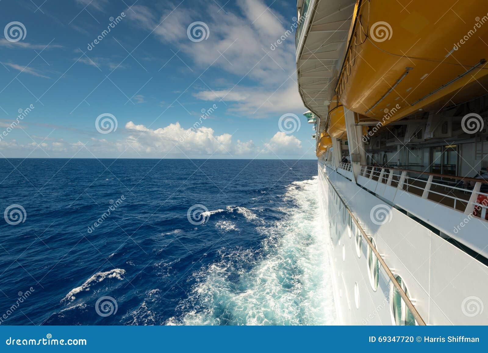 Opinião de Oceano Atlântico