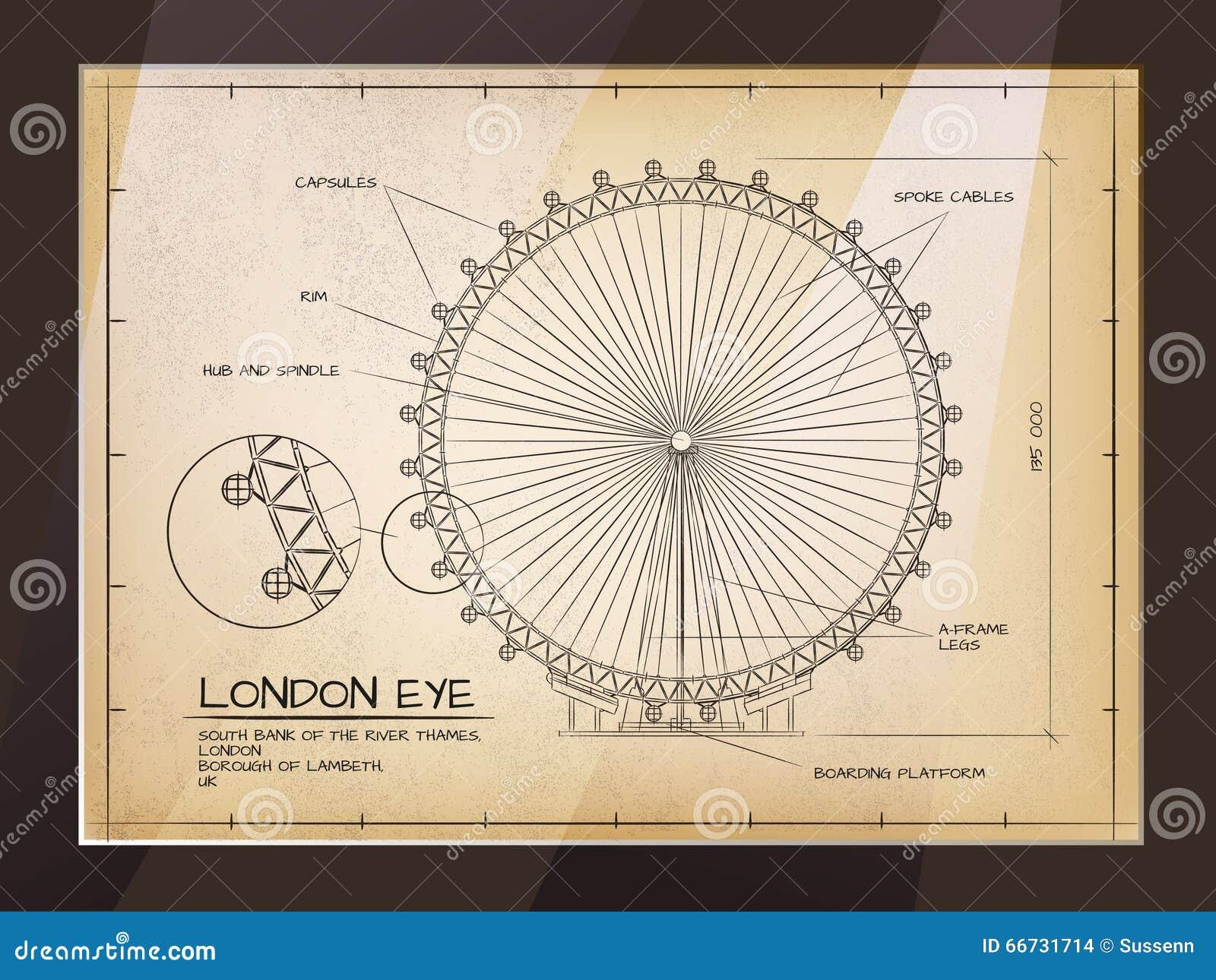 Opinião do olho de Londres