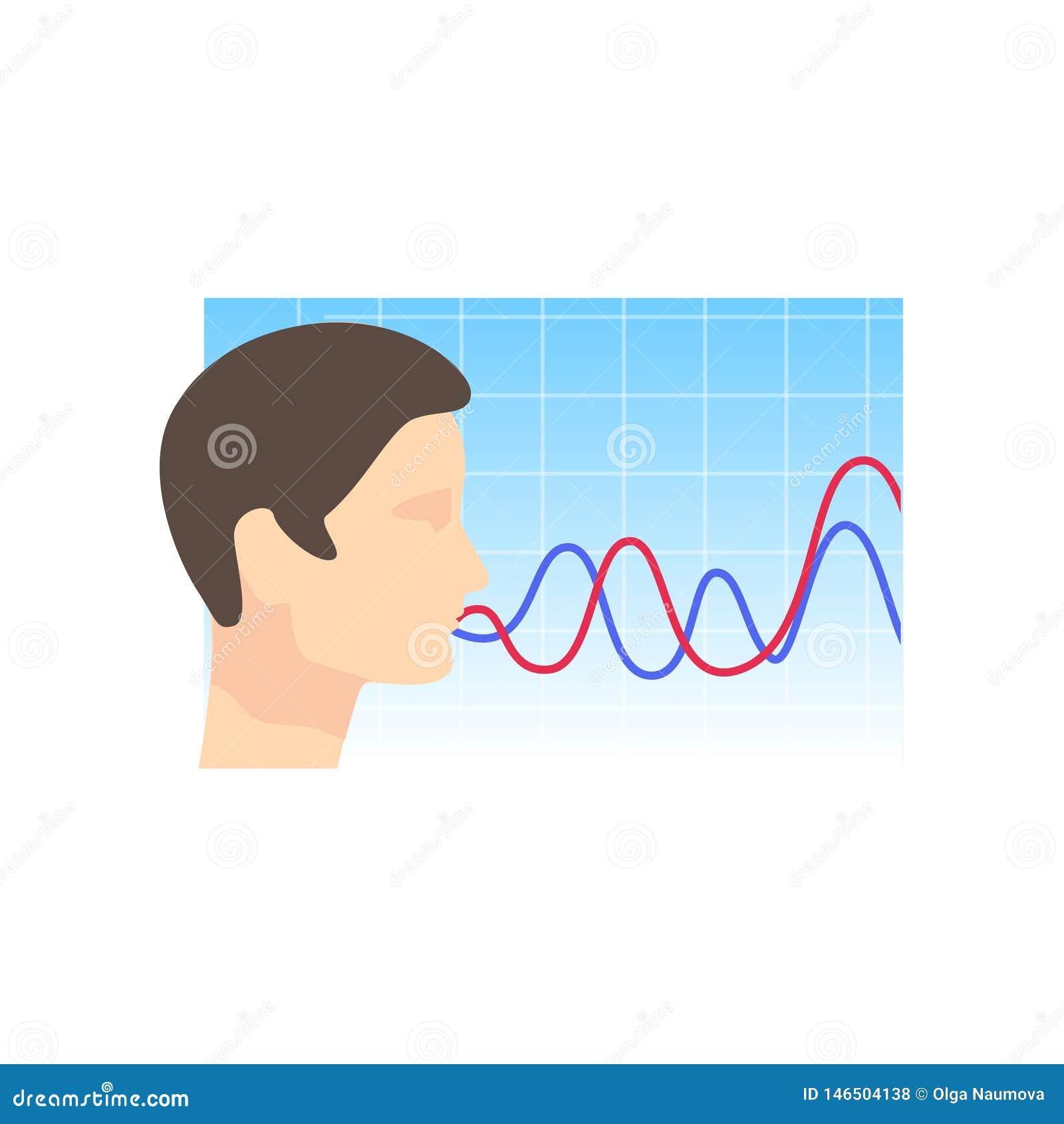 Opinión correcta principal del hombre, sistema de reconocimiento vocal de la seguridad