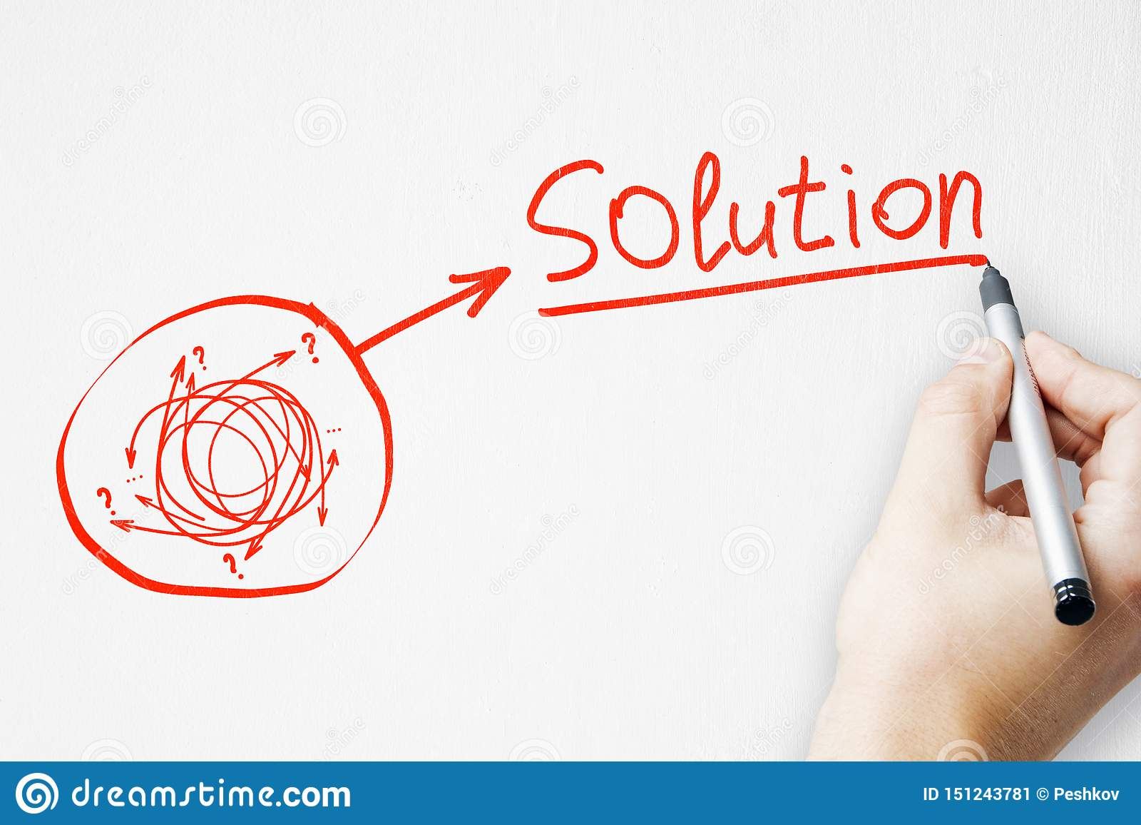 Oplossing en manierconcept