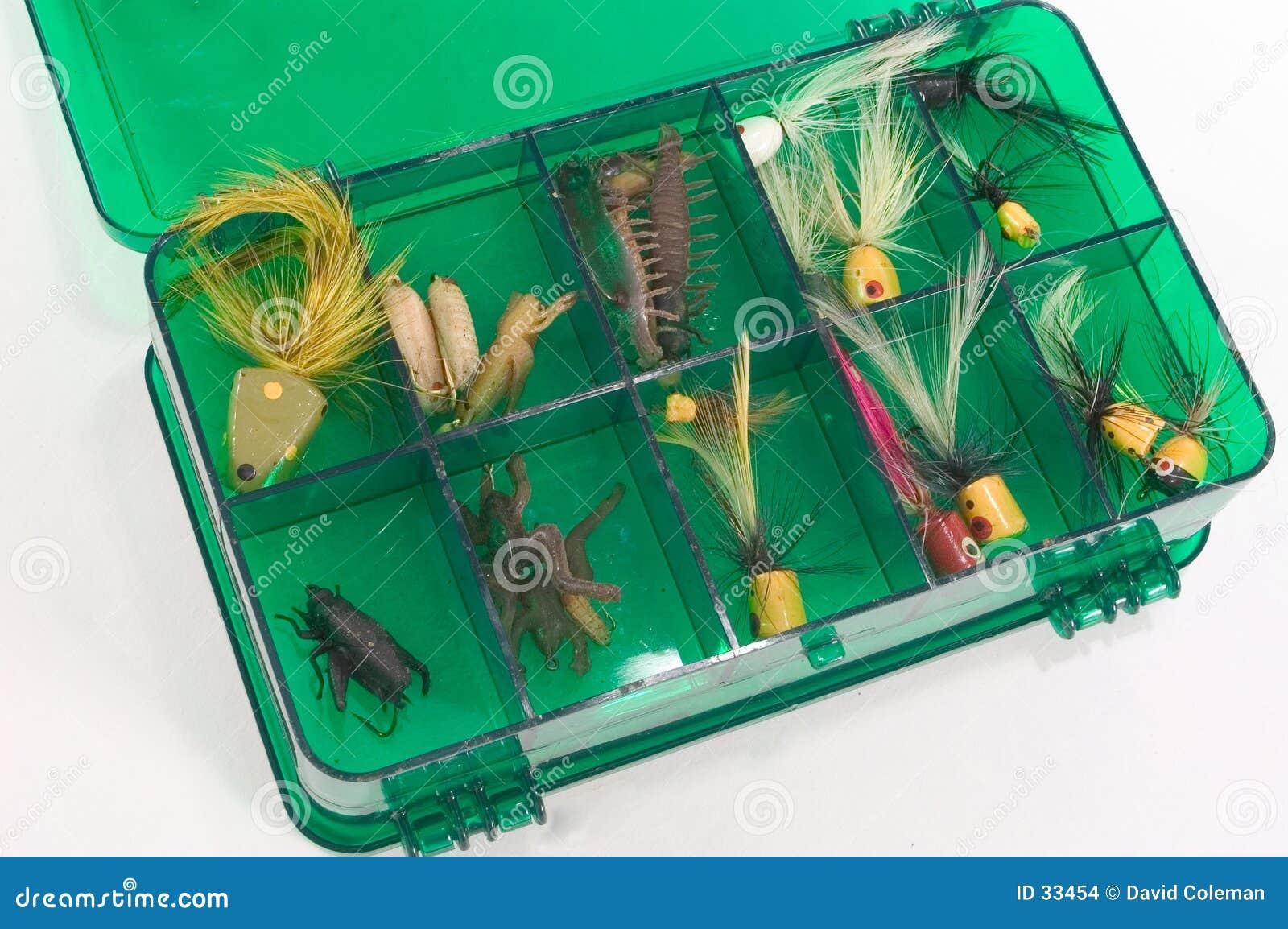 Oppervlakte en rubbervliegen