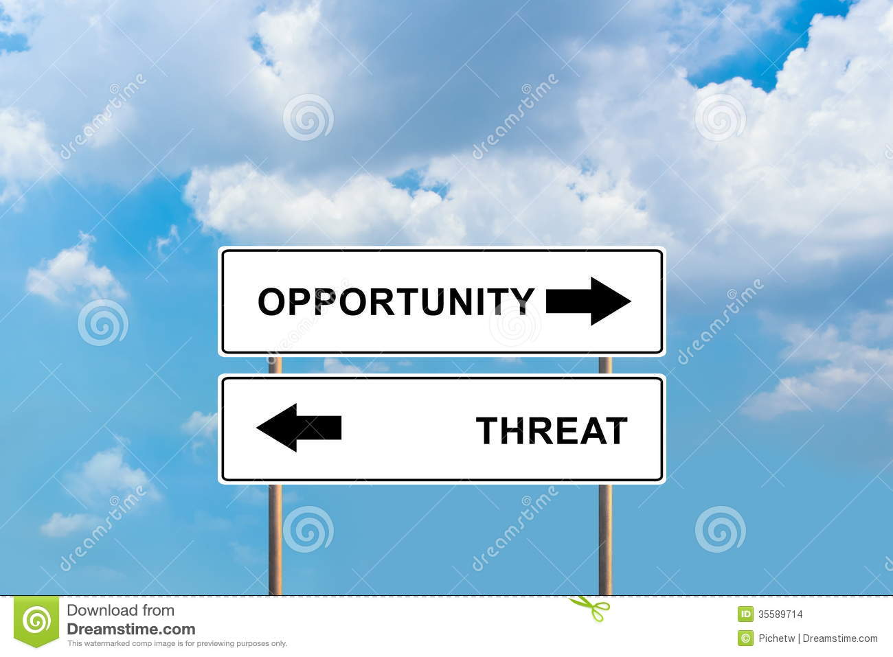 opportunity and threat Learn how to use business swot analysis to find your strengths and weaknesses, and the opportunities and threats you face includes template and example.