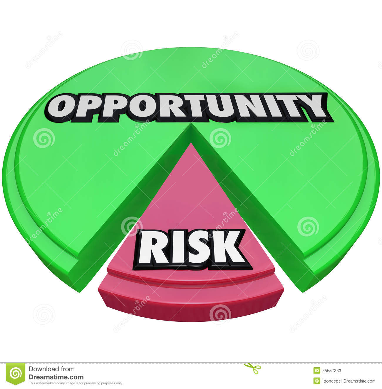 Manage Your Opportunities Be: Opportunity Vs Risk Pie Chart Managing Danger Stock