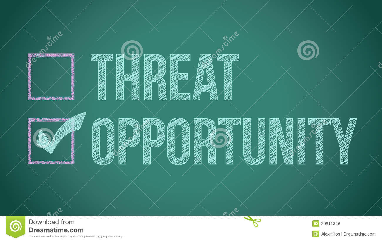 Opportunity Vs Threat Royalty Free Stock Image Image