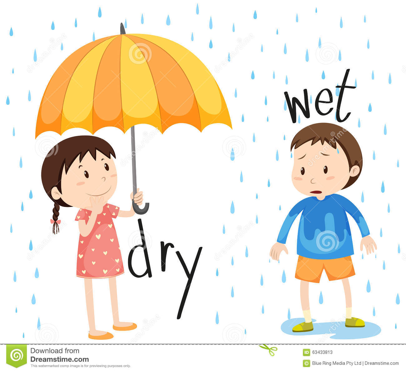 Opposite Adjective Dry And Wet Stock Vector Illustration