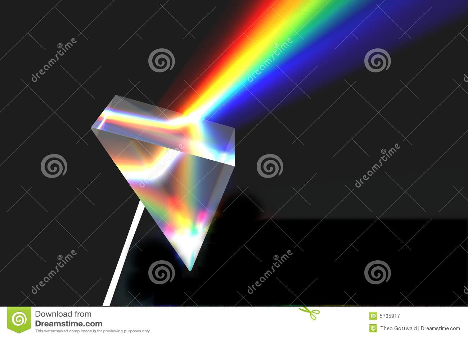 Optisk prisma