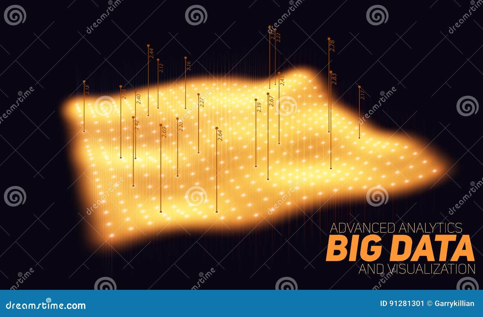 Orange täppavisualization för stora data Futuristiskt infographic Estetisk design för information Visuell datakomplexitet
