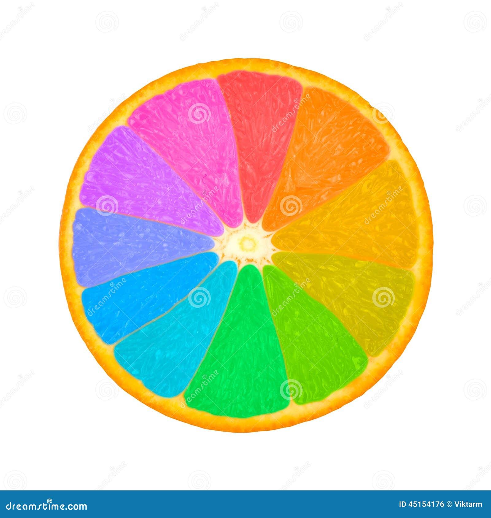 Oranje plak als kleurenwiel