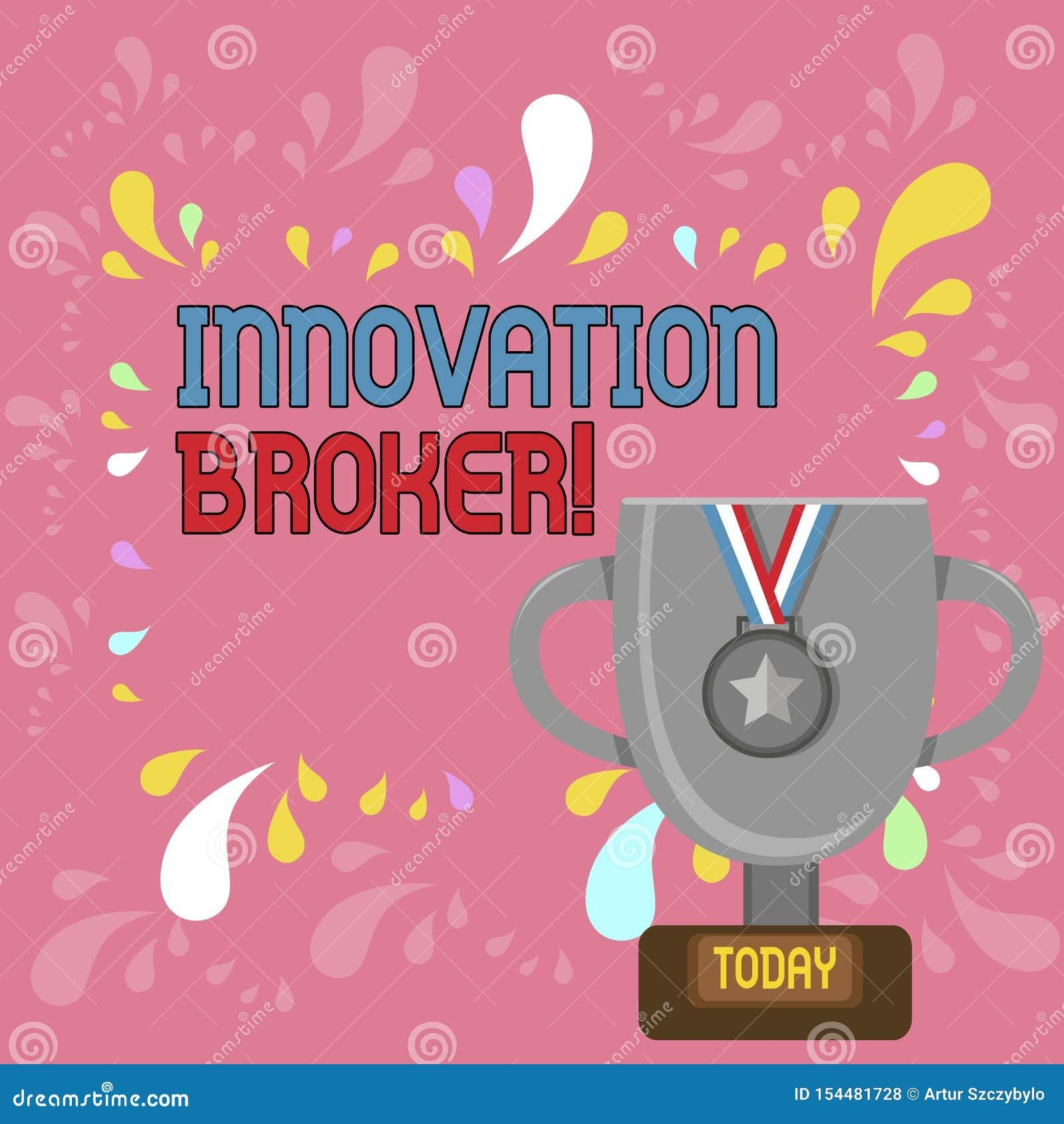Ord som skriver textinnovationmäklaren Affärsidé för att hjälp ska mobilisera innovationer och som identifierar tillfälletrofén