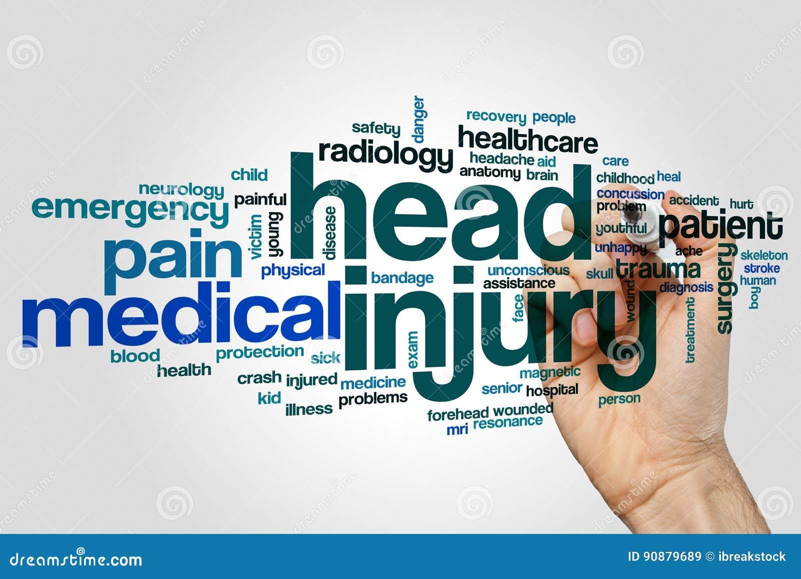 Ordmoln för Head skada