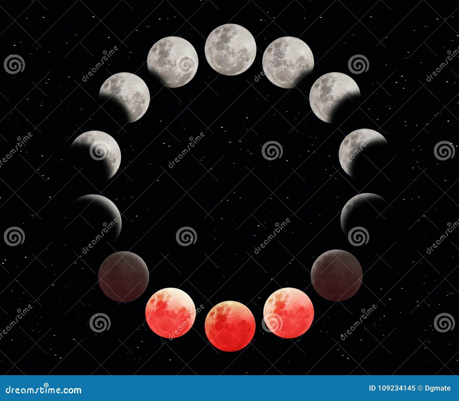 Ordre superbe d éclipse de lune de sang bleu