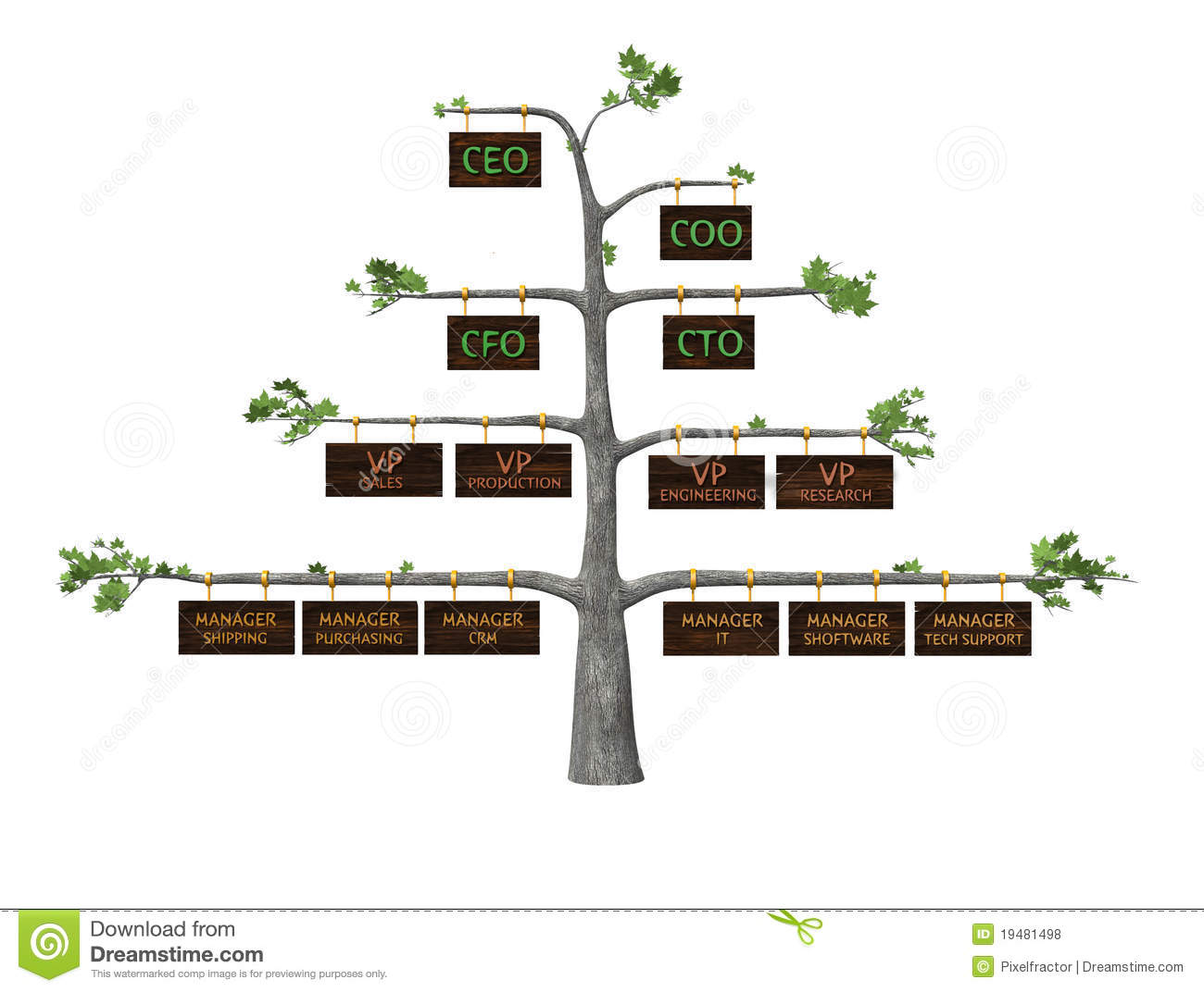 Org Chart Eco Friendly Royalty Free Stock Photos Image