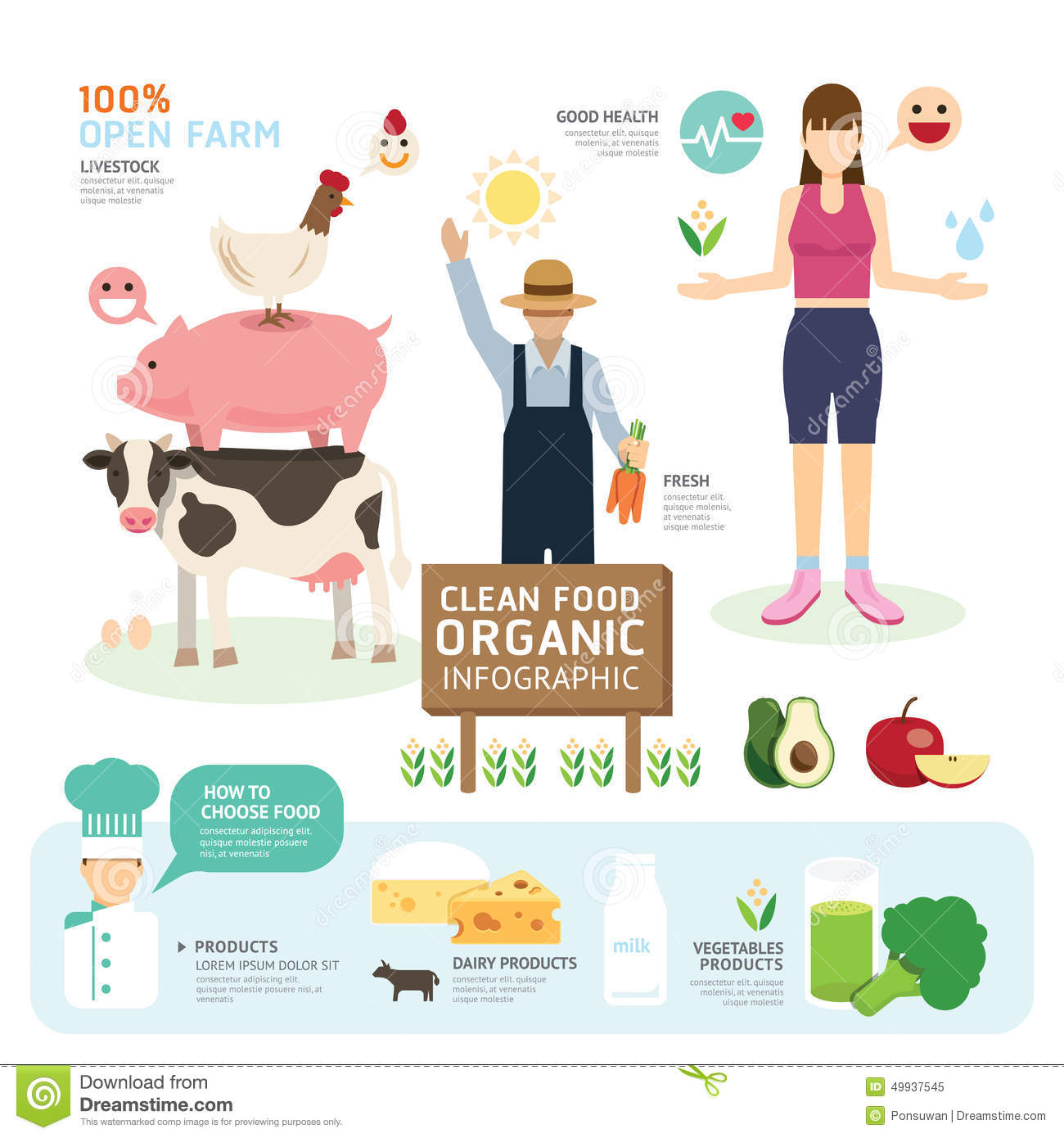 Food and good health - Royalty Free Vector Download Organic Clean Foods Good Health