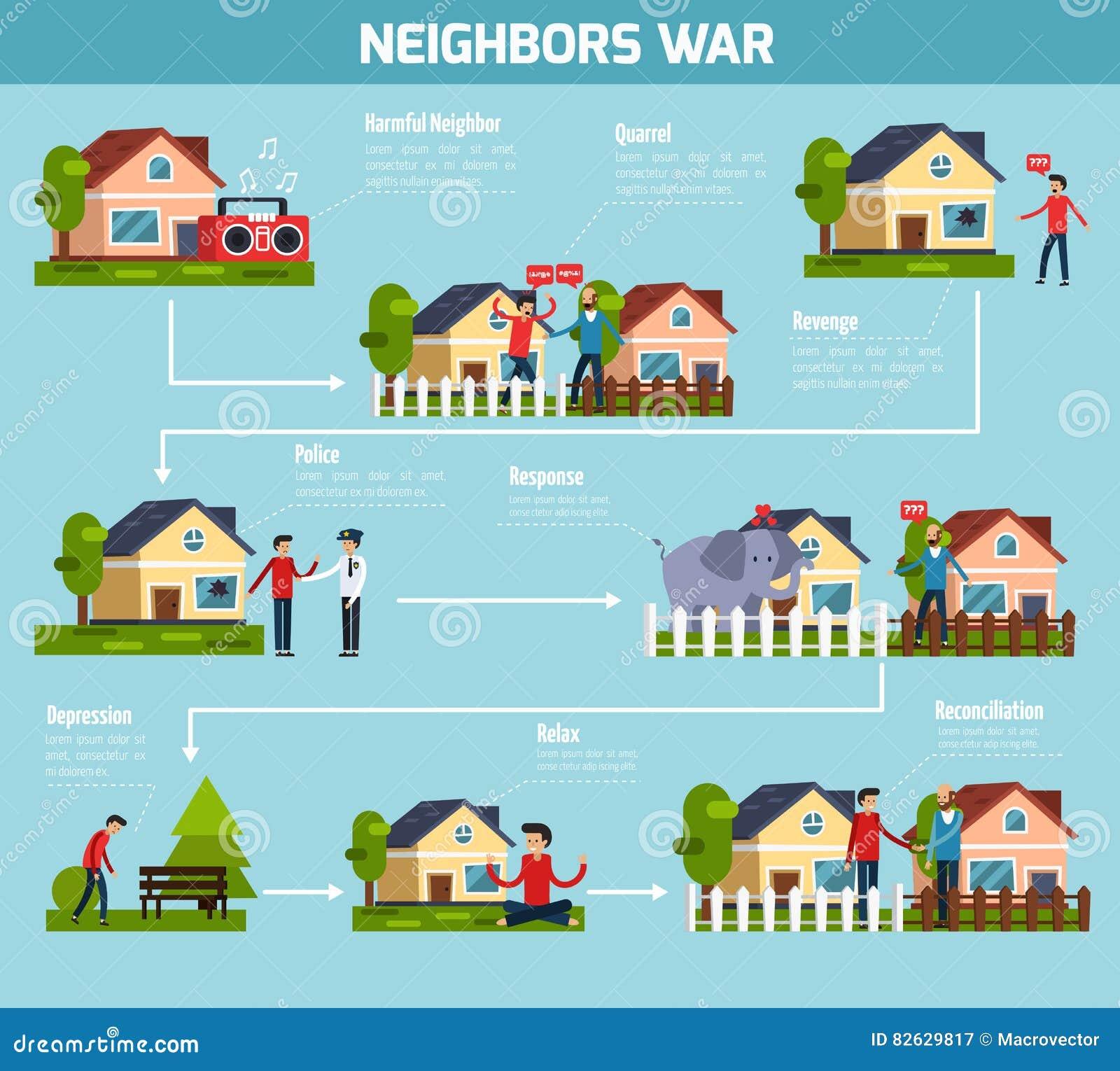 Organigrama de la guerra de los vecinos