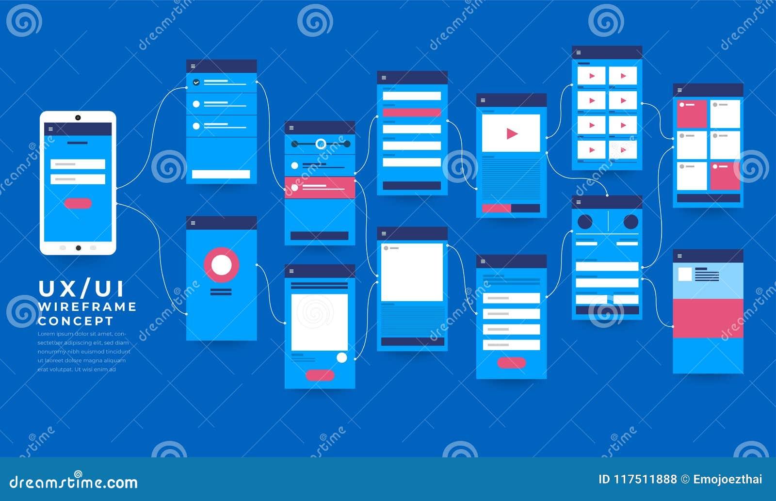 Organigrama de UX UI Desig plano del concepto de la aplicación móvil de las maquetas