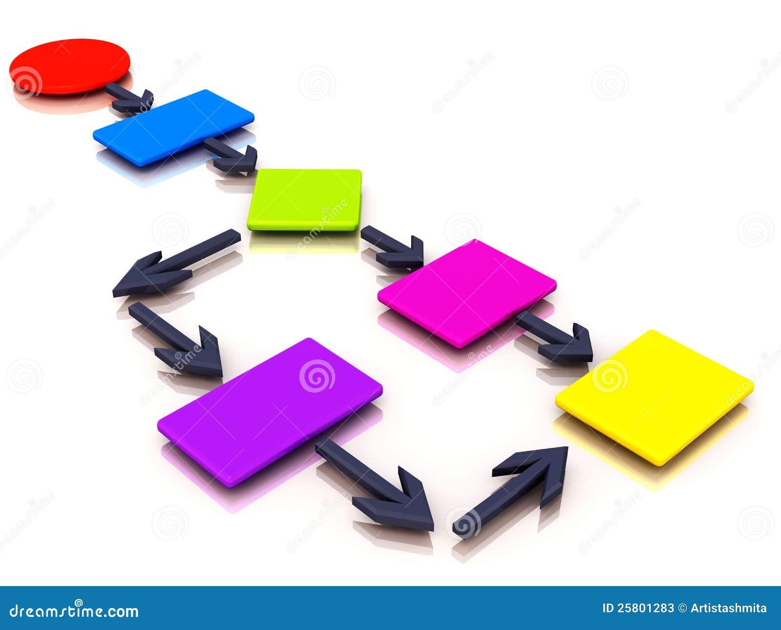 Organigrama del flujo de trabajo