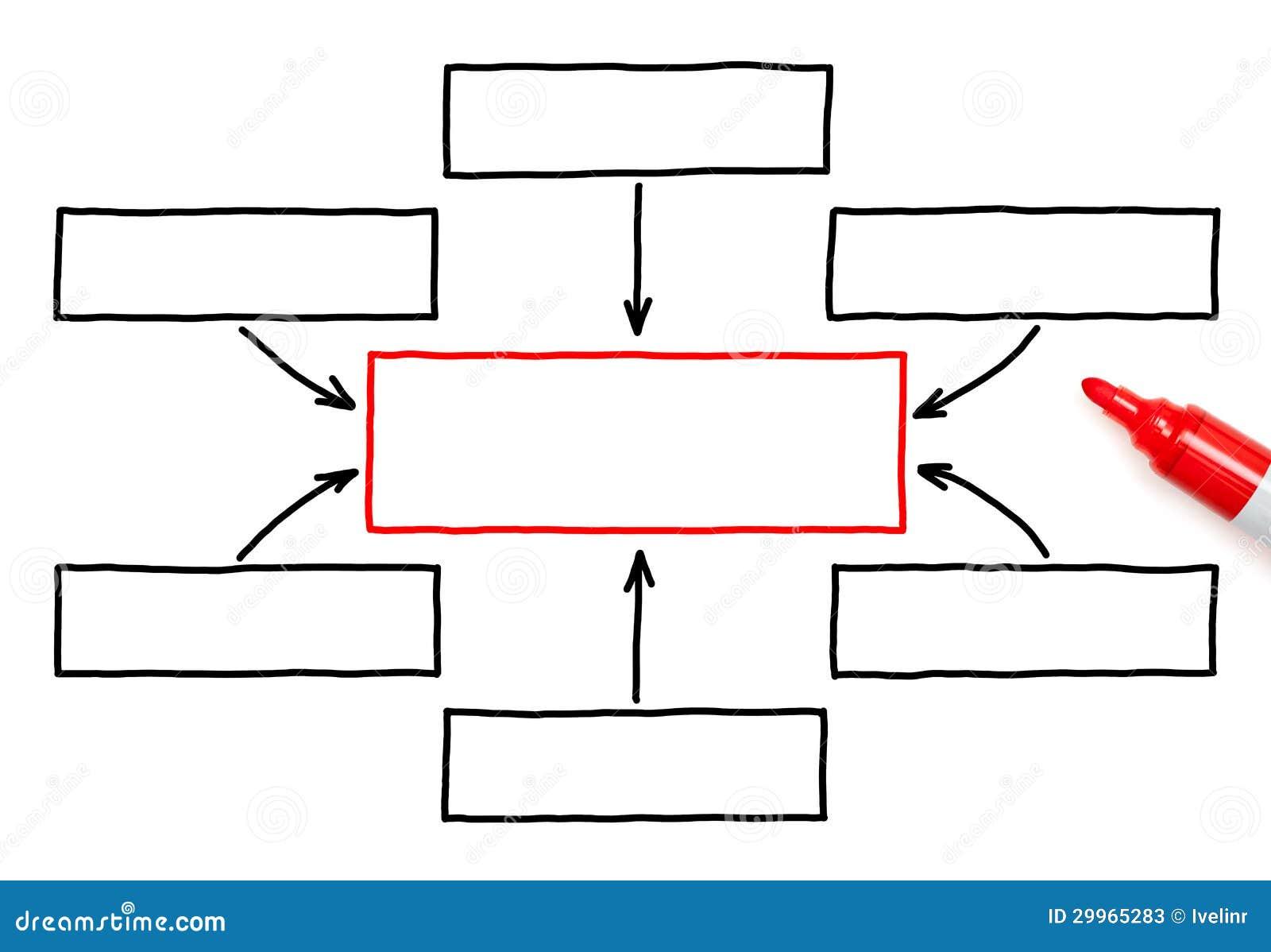 Marcador Vac 237 O Del Rojo Del Organigrama Fotos De Archivo