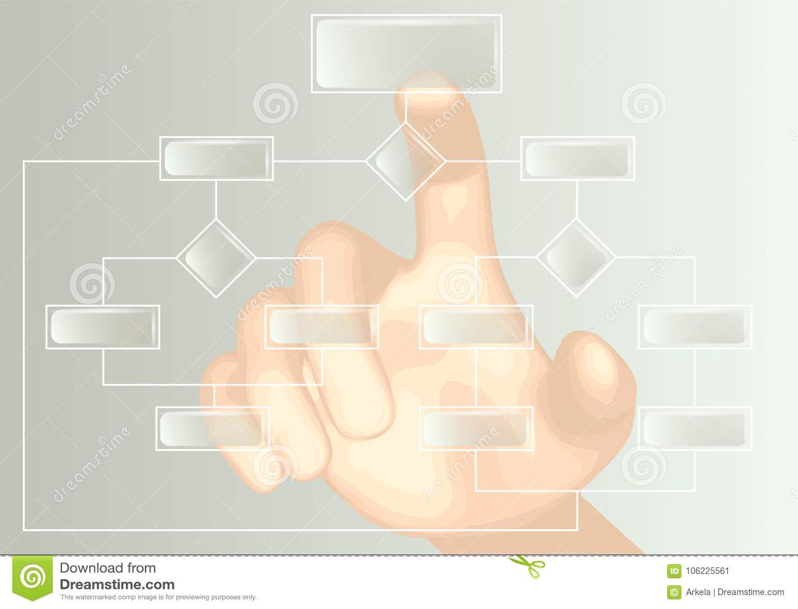 Organigrama y mano