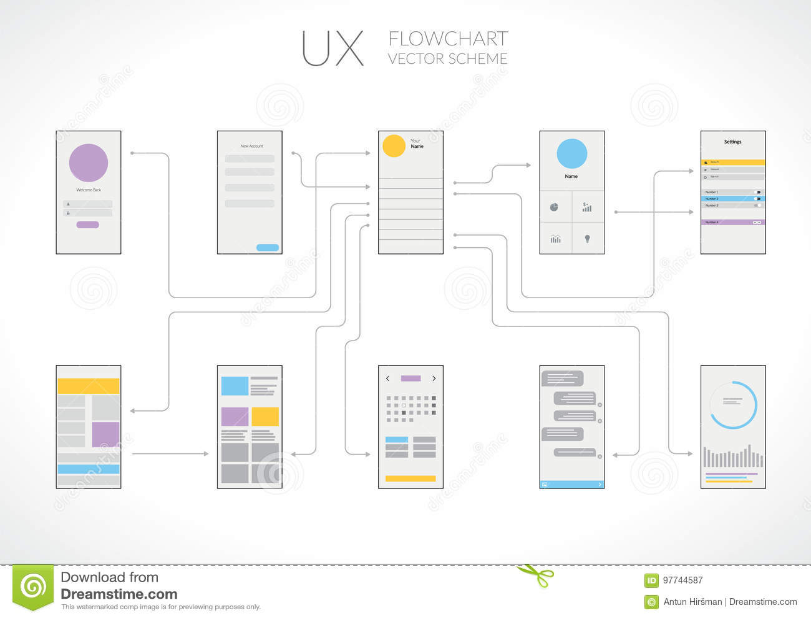 Organigramme Infographic d UI UX