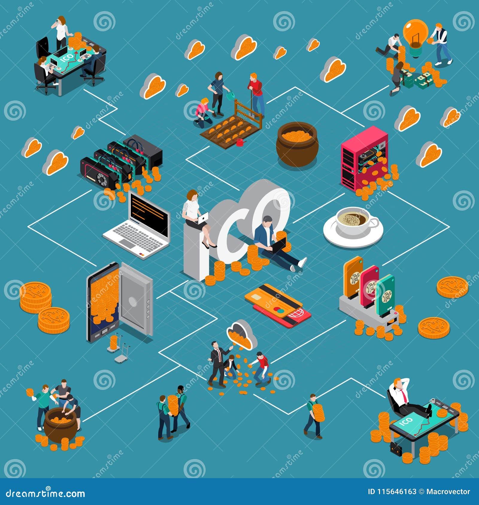 Organigramme isométrique de Blockchain ICO