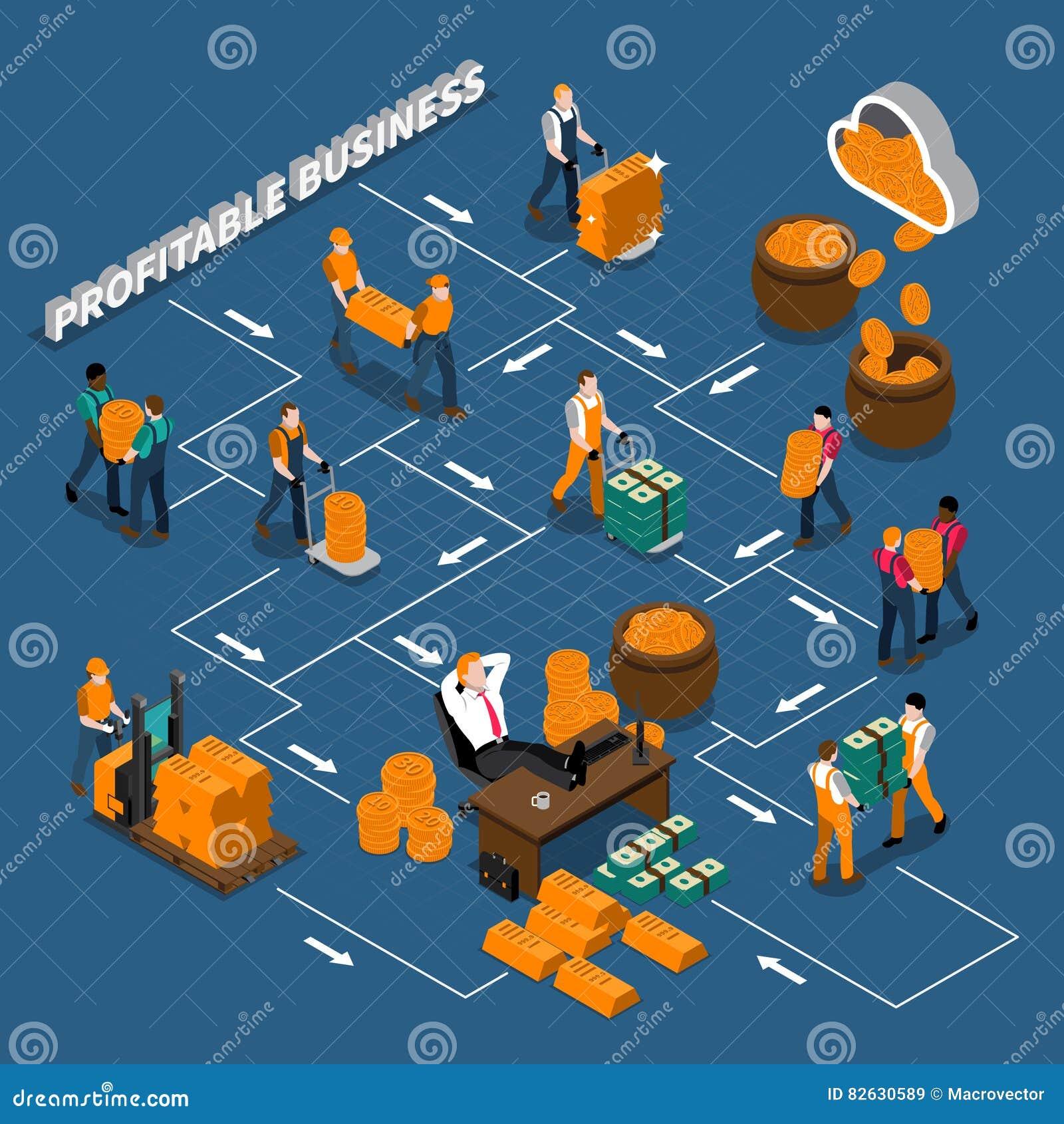 Organigramme isométrique de fabrication financière