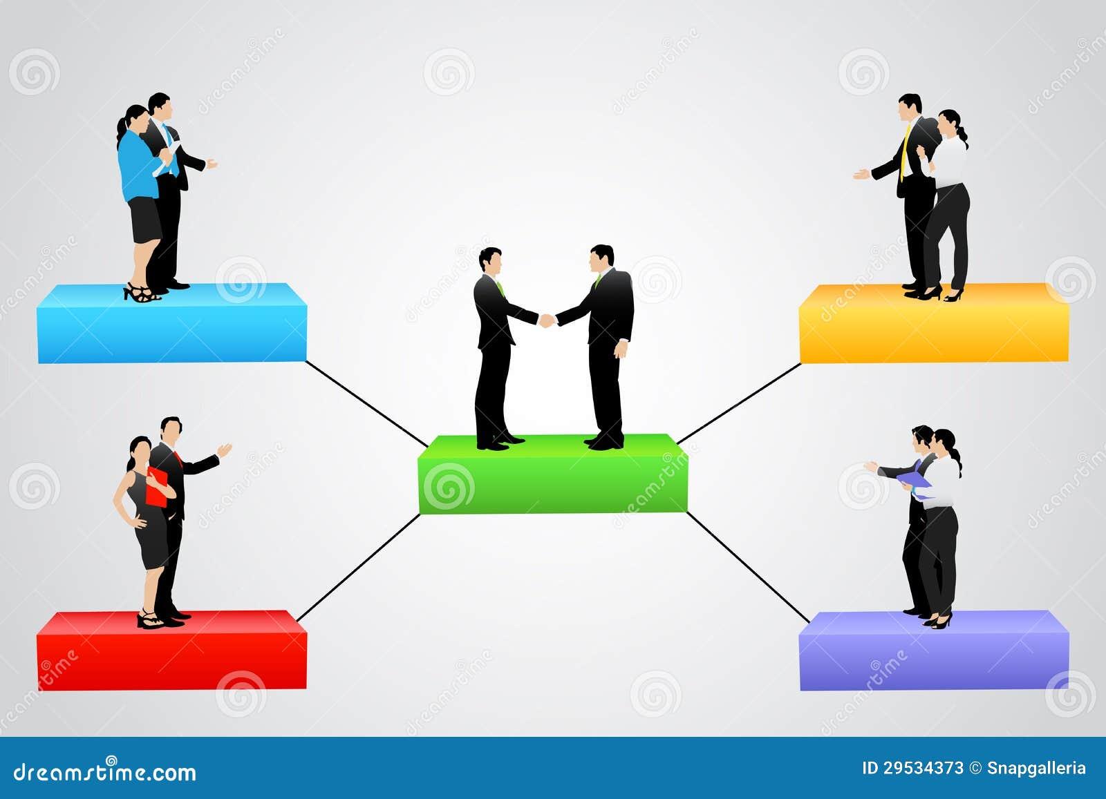 Organisation drzewo z różnym hierarchia poziomem