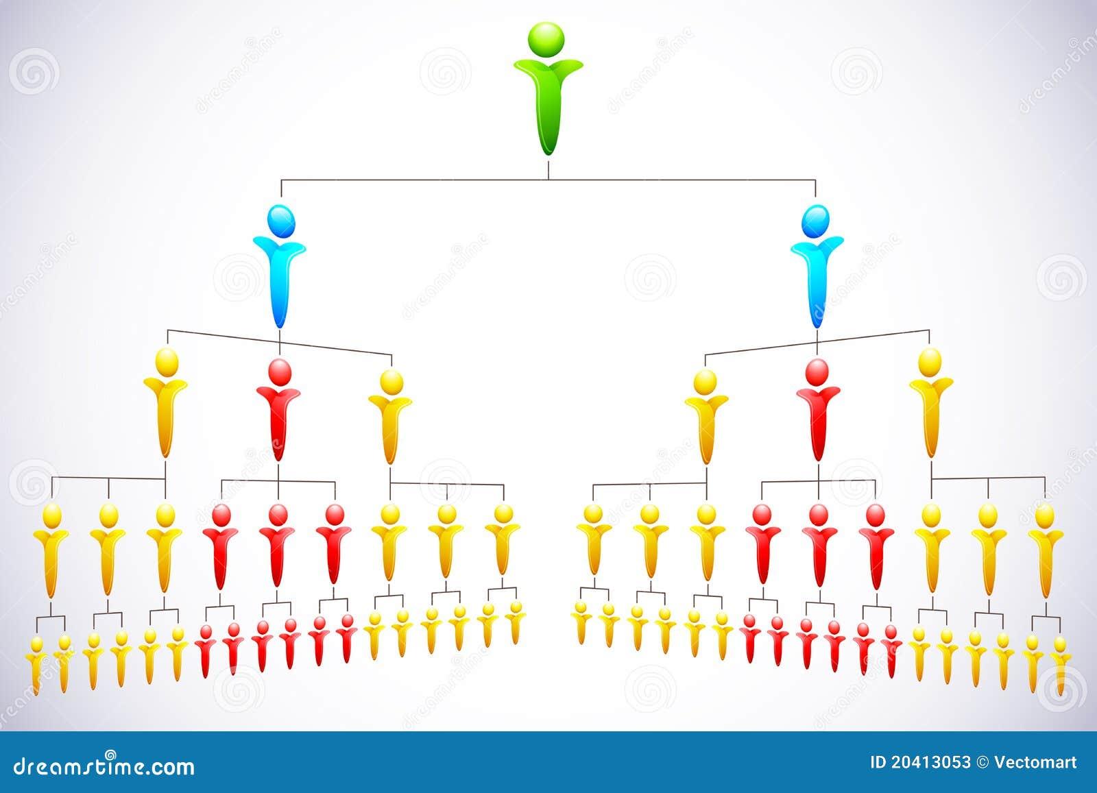 Organisatorische Hiërarchie