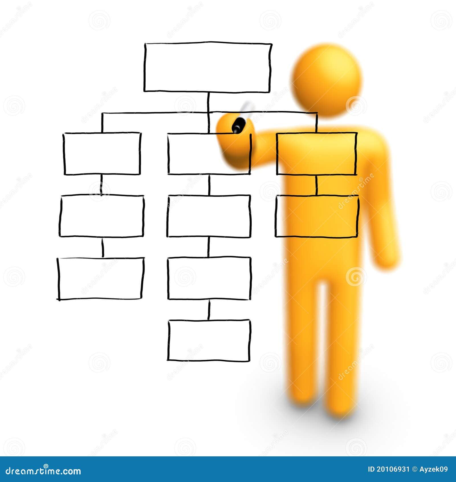 Organization Chart Stock Image - Image: 20106931