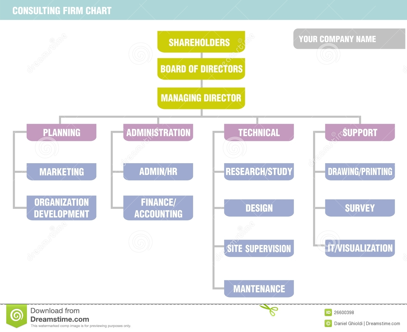 Organization Chart Consulting Firm Royalty Free Stock