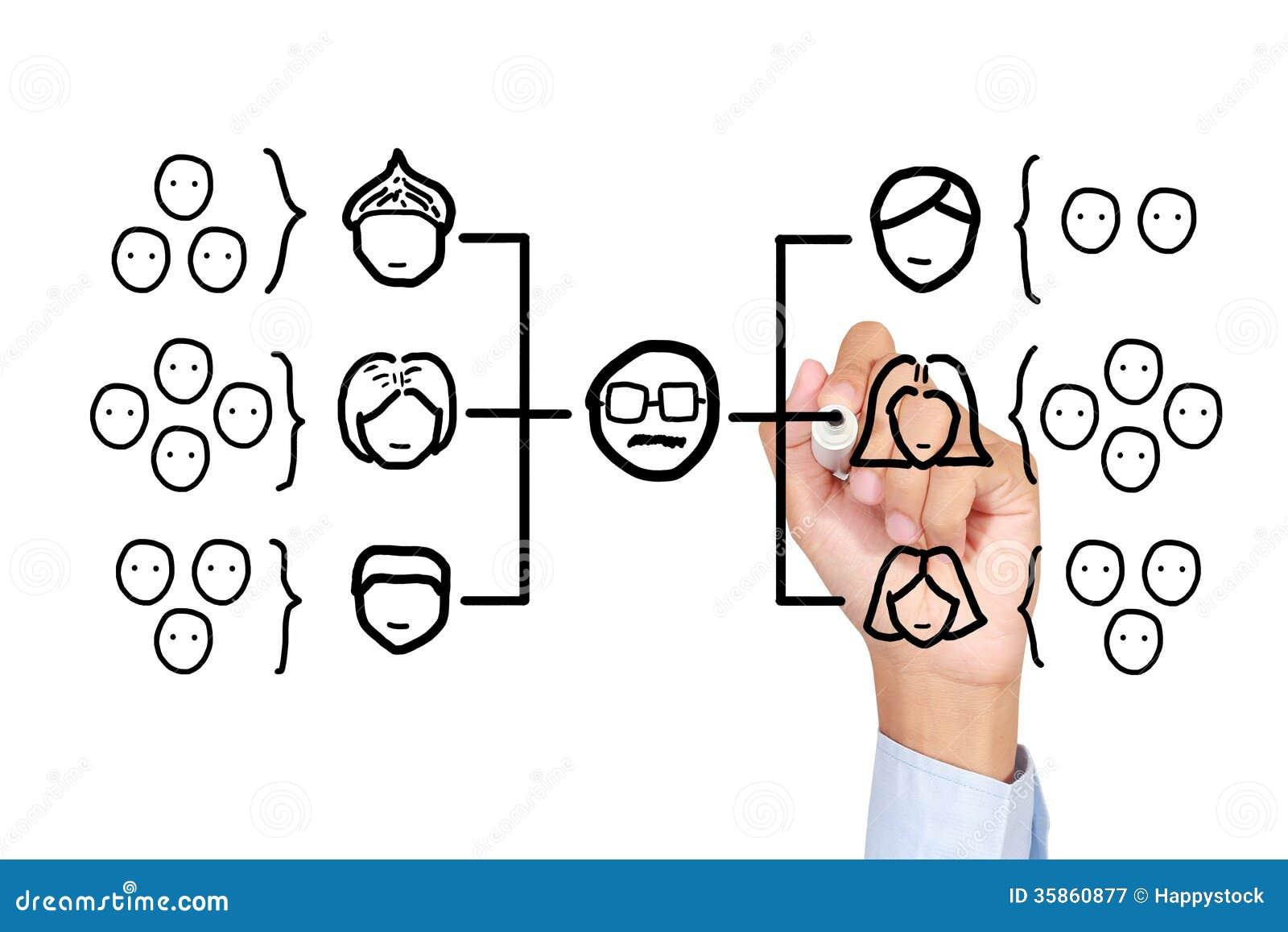 Boss employee relationship - 2 part 1