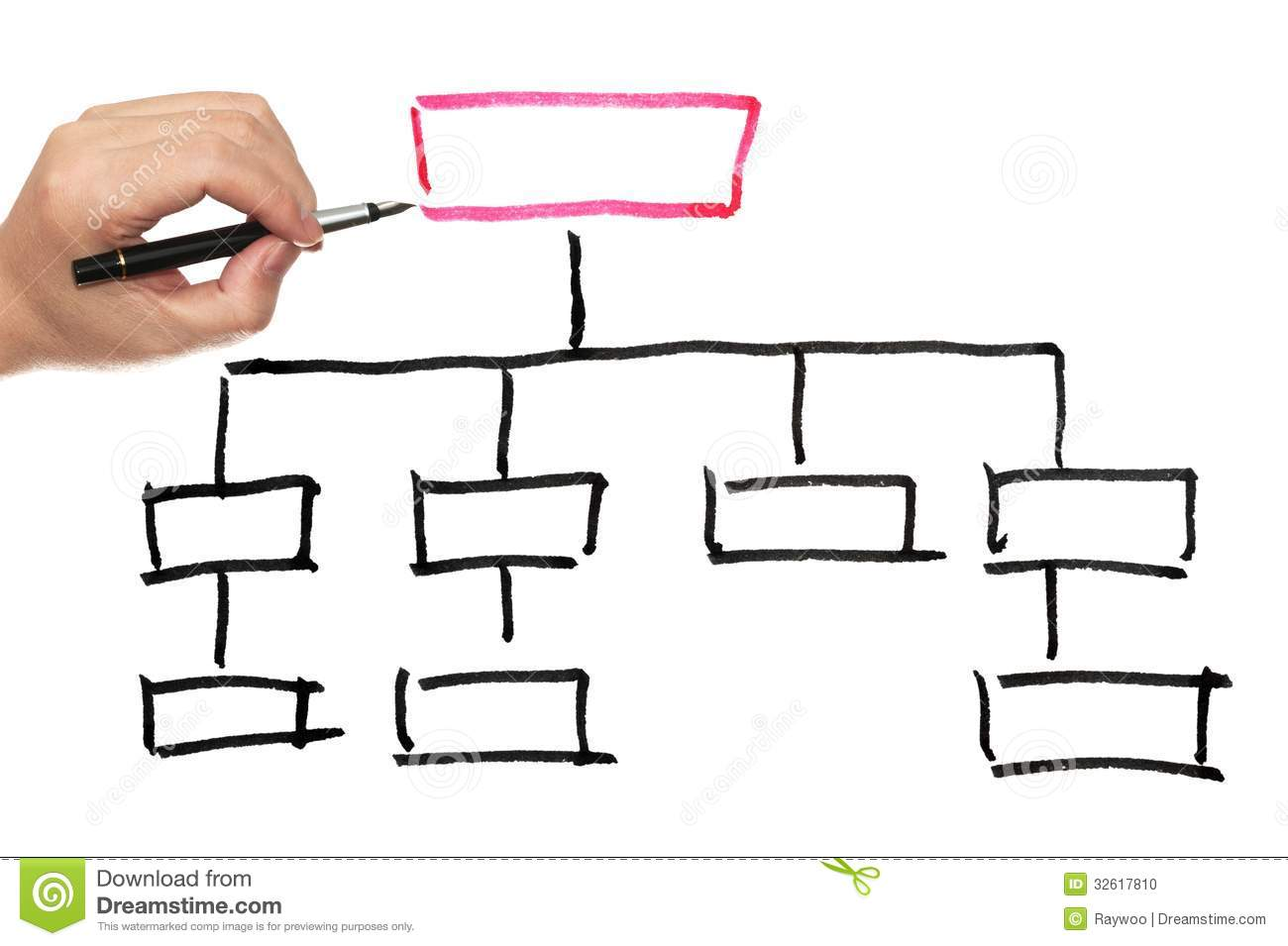 Project management organizational structures paper