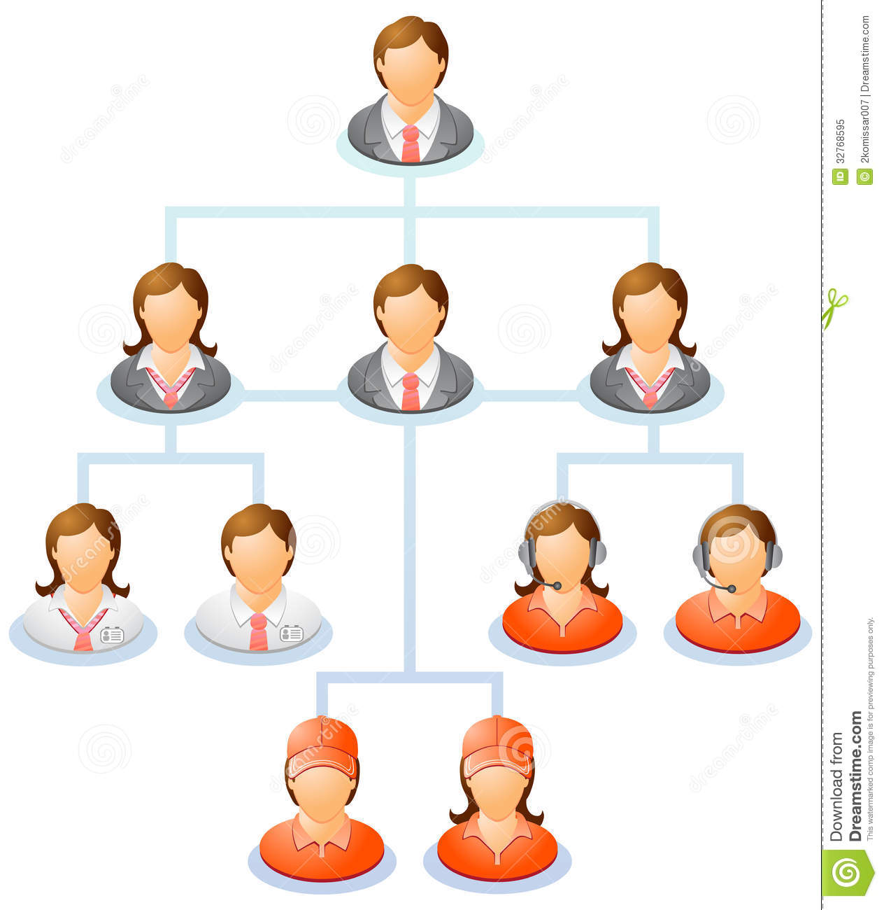 Organization Chart Stock Vector. Image Of Development