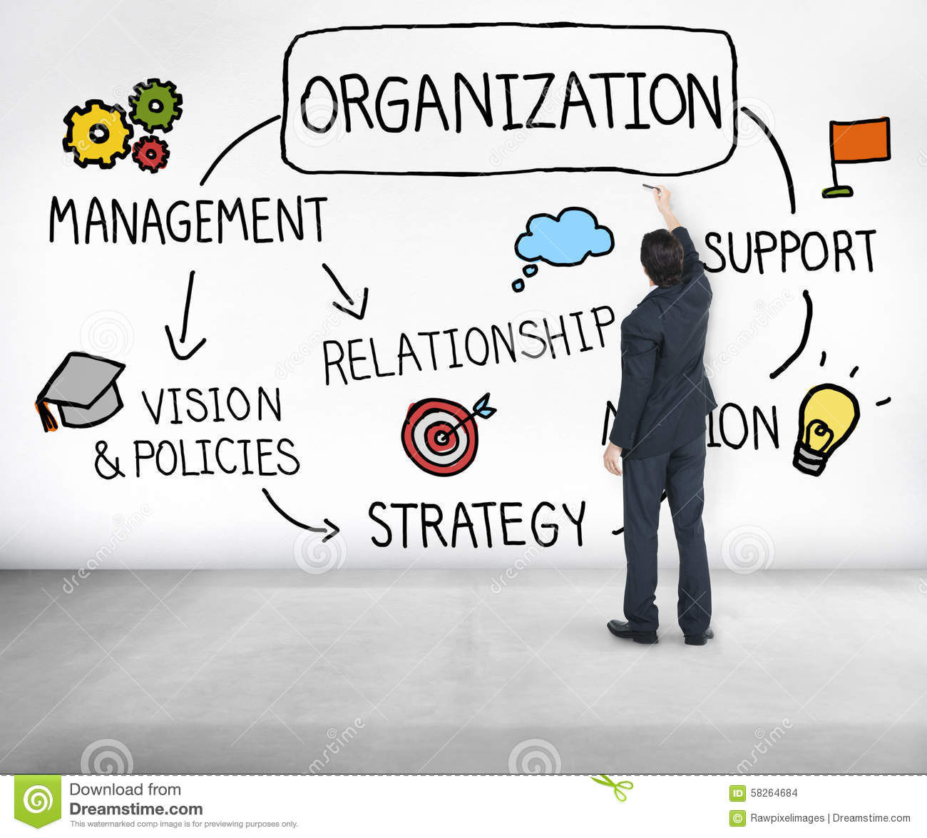 groups and organization Is your best resource for new ideas and fresh thinking if you want to stay current  in organization behavior, development, and human resources unlike most m.