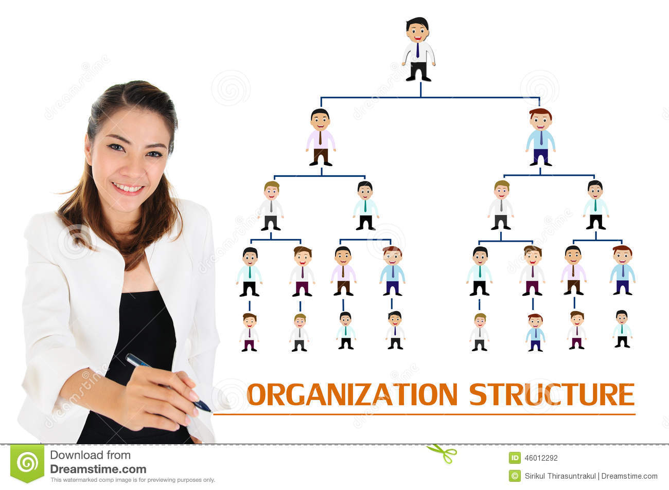organizational structure 7 essay Evidence, select an appropriate organizational structure, and complete the   sight/appearance word choice 6+1 traits of writing ® page 7.