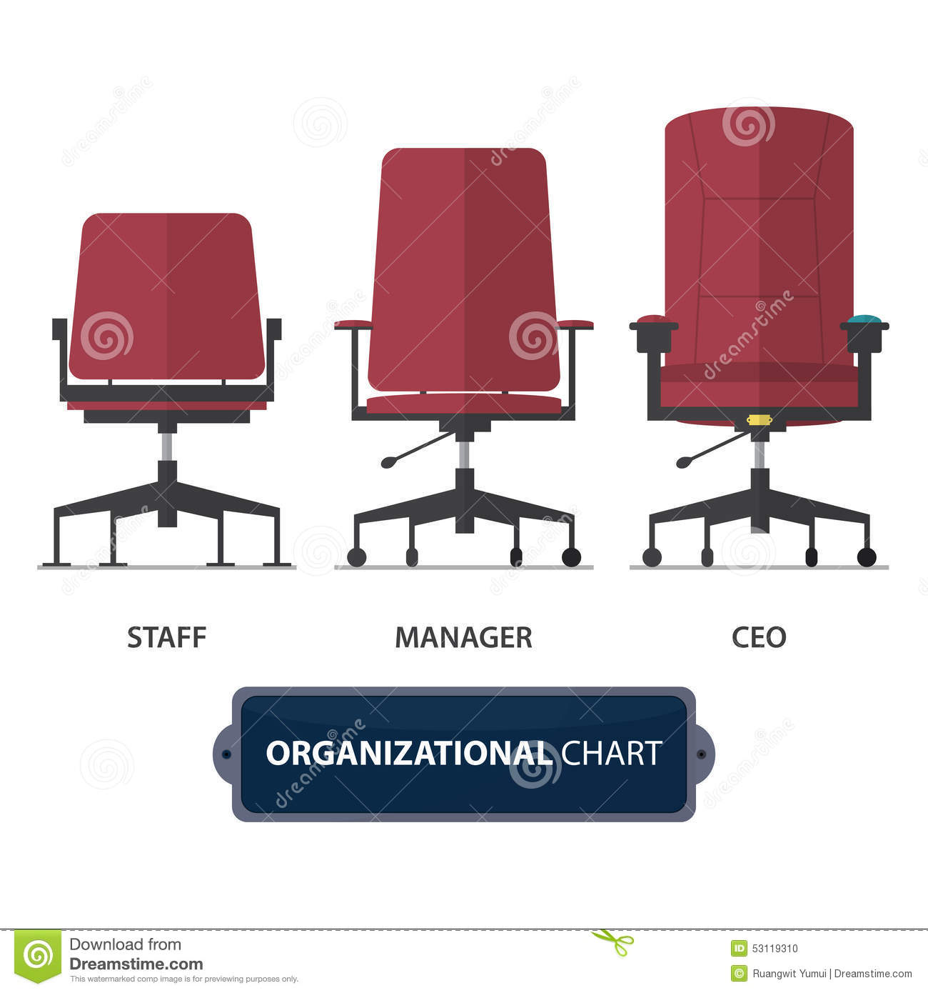 8 the combined chair ceo position Abstract research summary: scholars have traditionally conceptualized board leadership as a dichotomous construct a combined ceo and board chair position is.
