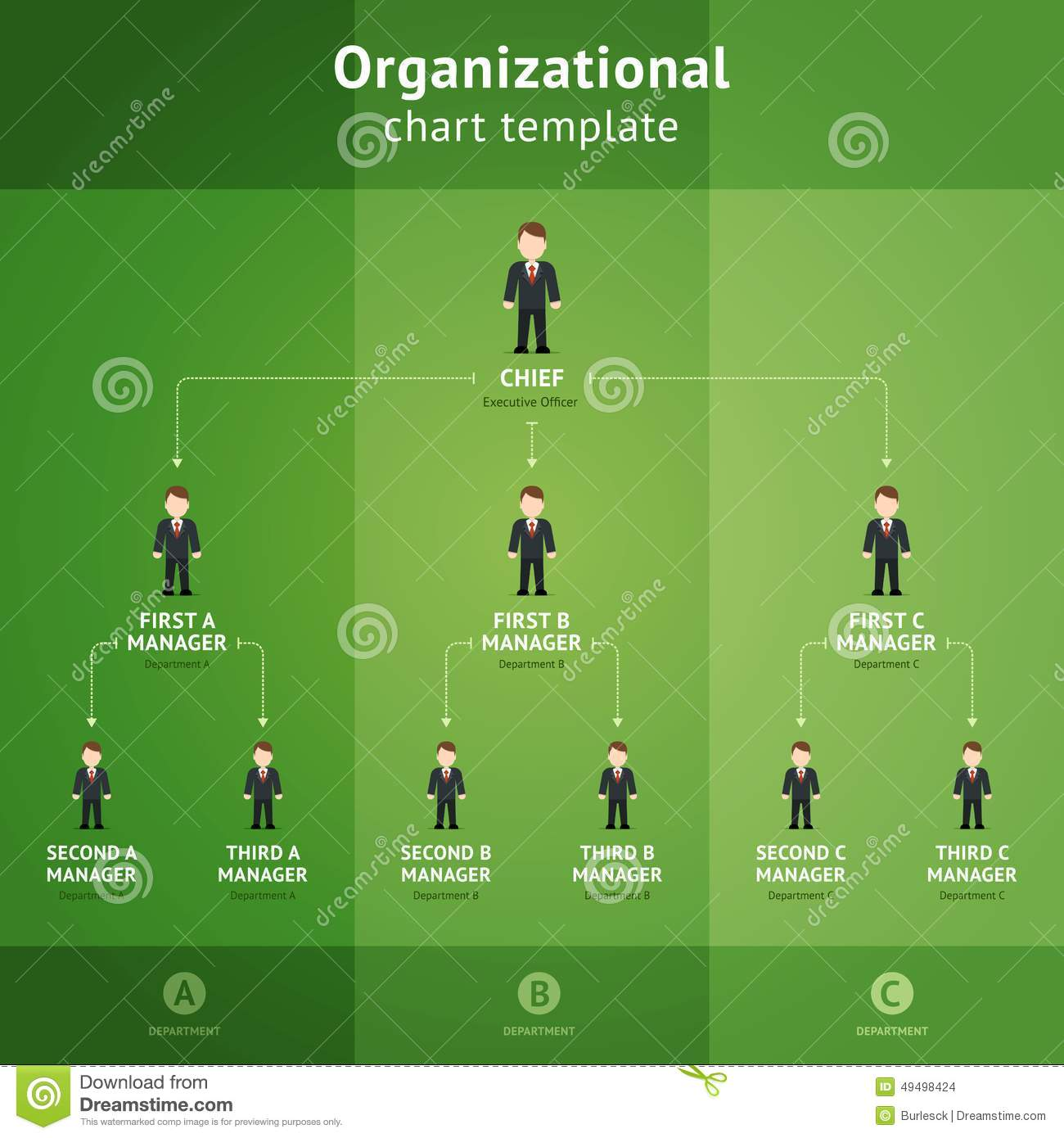 Organizational chart template stock vector illustration of levels hierarchy diagram from chef to subordinates on a green background organizational chart template vector illustration ccuart Image collections