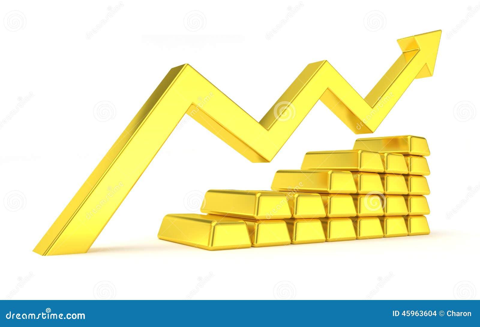 Oro aislado encima de los lingotes de oro de la carta